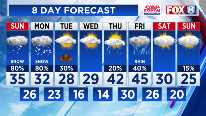 La nieve continuará intermitentemente durante el día, se espera más mañana