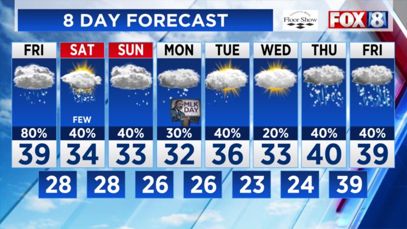 Pronóstico para el noreste de Ohio