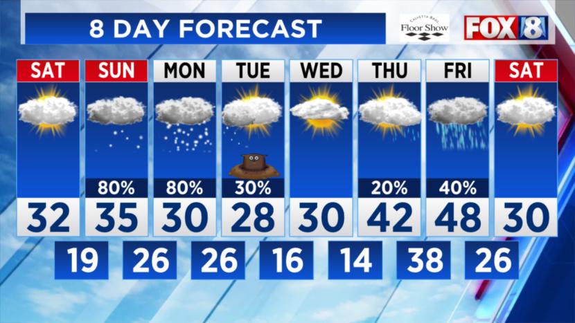 Se esperan cielos nublados y temperaturas frías, llega otra ronda de nieve el domingo