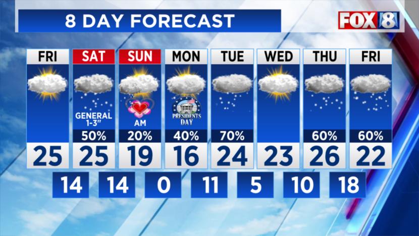 Frío y nublado para el viernes, llega otra ronda de nieve este fin de semana