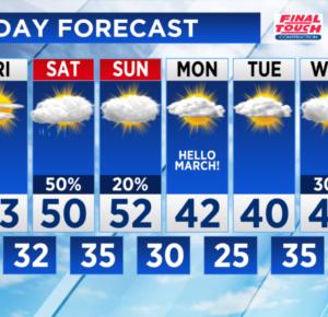 Las temperaturas más frías regresan el jueves con otro calentamiento a seguir