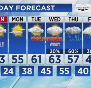 Las temperaturas frías y por debajo del promedio se mantienen este fin de semana en el noreste de Ohio